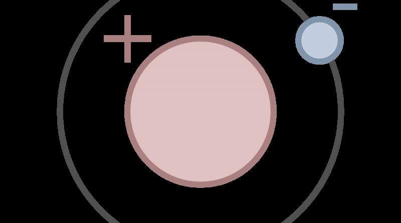 Esquema de una molecula de Hidrogeno