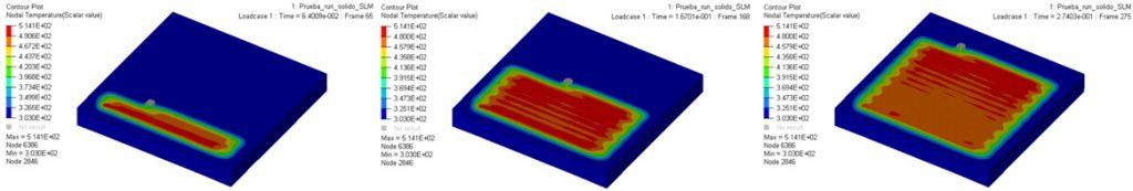 Simulación del proceso de SLM.