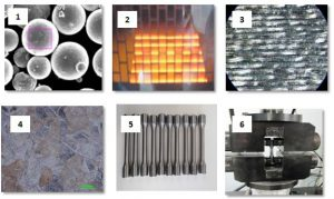 1: Imagen SEM de polvo metálico, 2: Imagen donde la tecnología EBM está procesando un material experimental, 3: Material experimental procesado por fabricación aditiva, 4: Metalografia, 5: Probetas fabricadas con material experimental y para caracterizar el resultado obtenido. 6: Ensayo de tracción del material resultante.